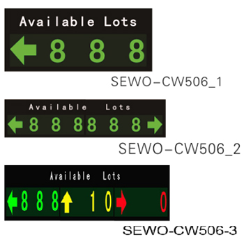 Parking guidance system----SEWO-CW5----Sector display